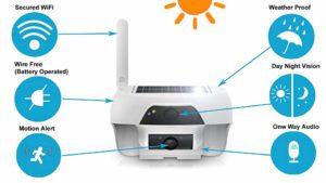 Solar Intelligence Security Camera